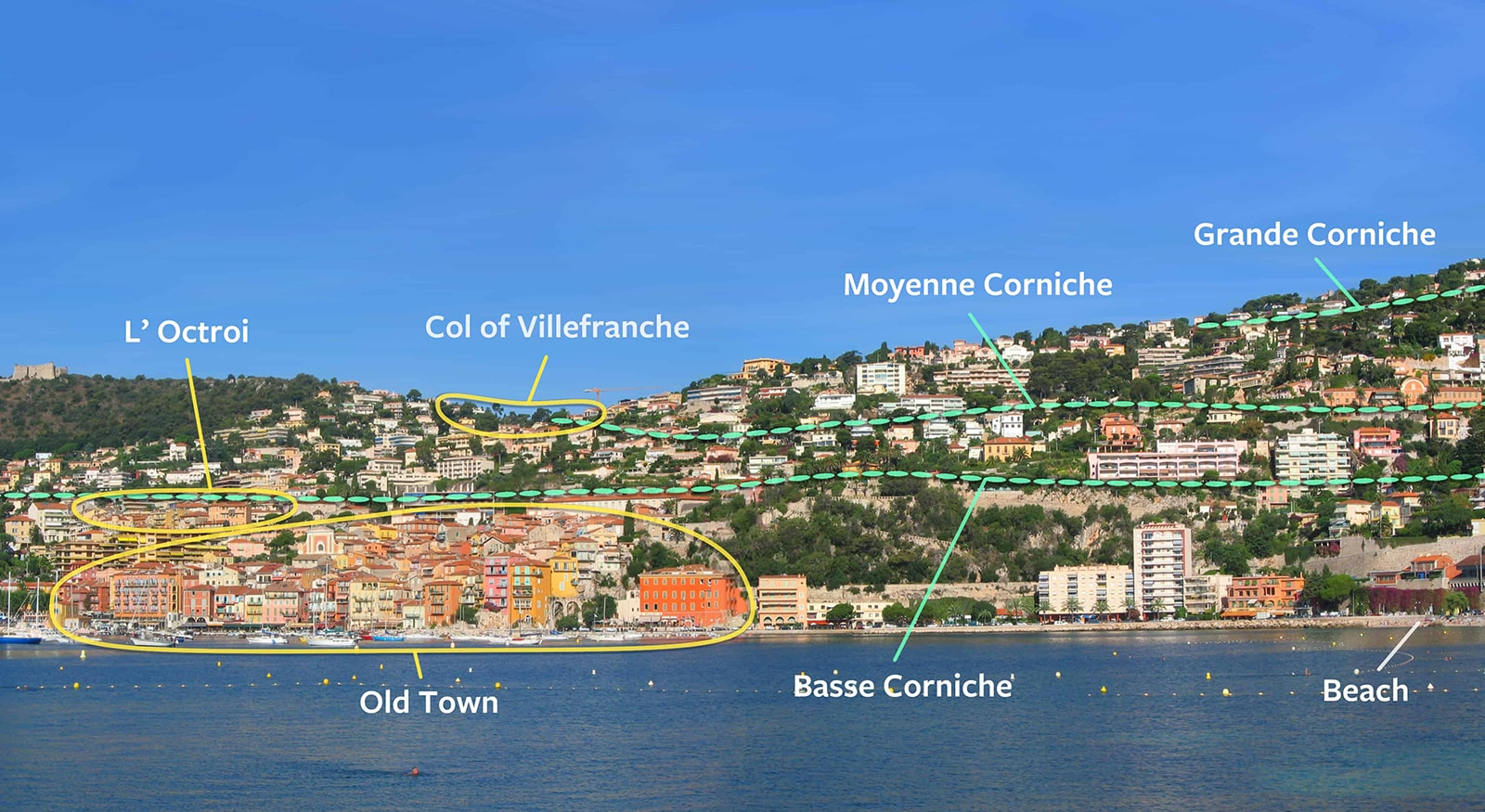 A view of the village of Villefranche and the hillside that rises above it with markings of where the old town, l'Octroi, Col of Villefranche, and the principal corniche roads.